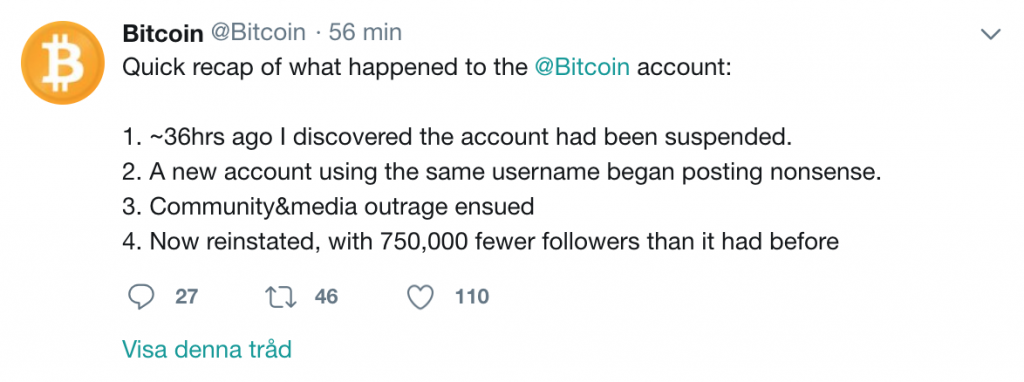 Bitcoin Twitter account lost 750 000 followers.
