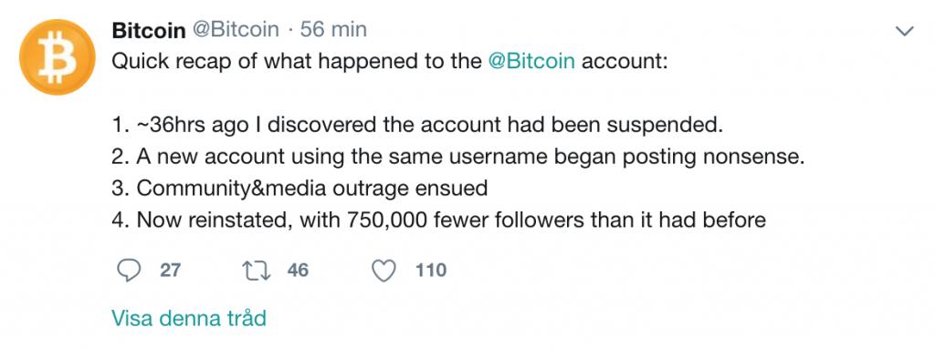 Twitterkontot @bitcoin förlorade 7500 000 följare.