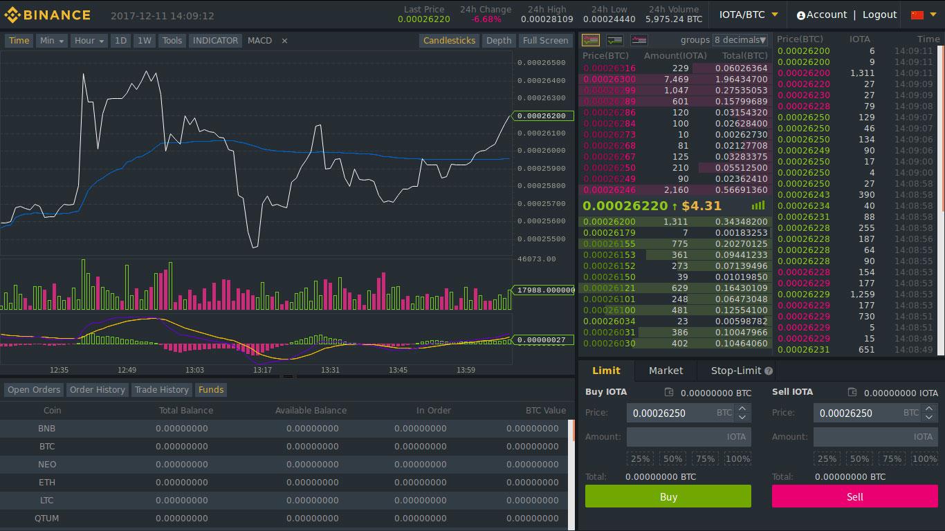 skatt bitcoin trading