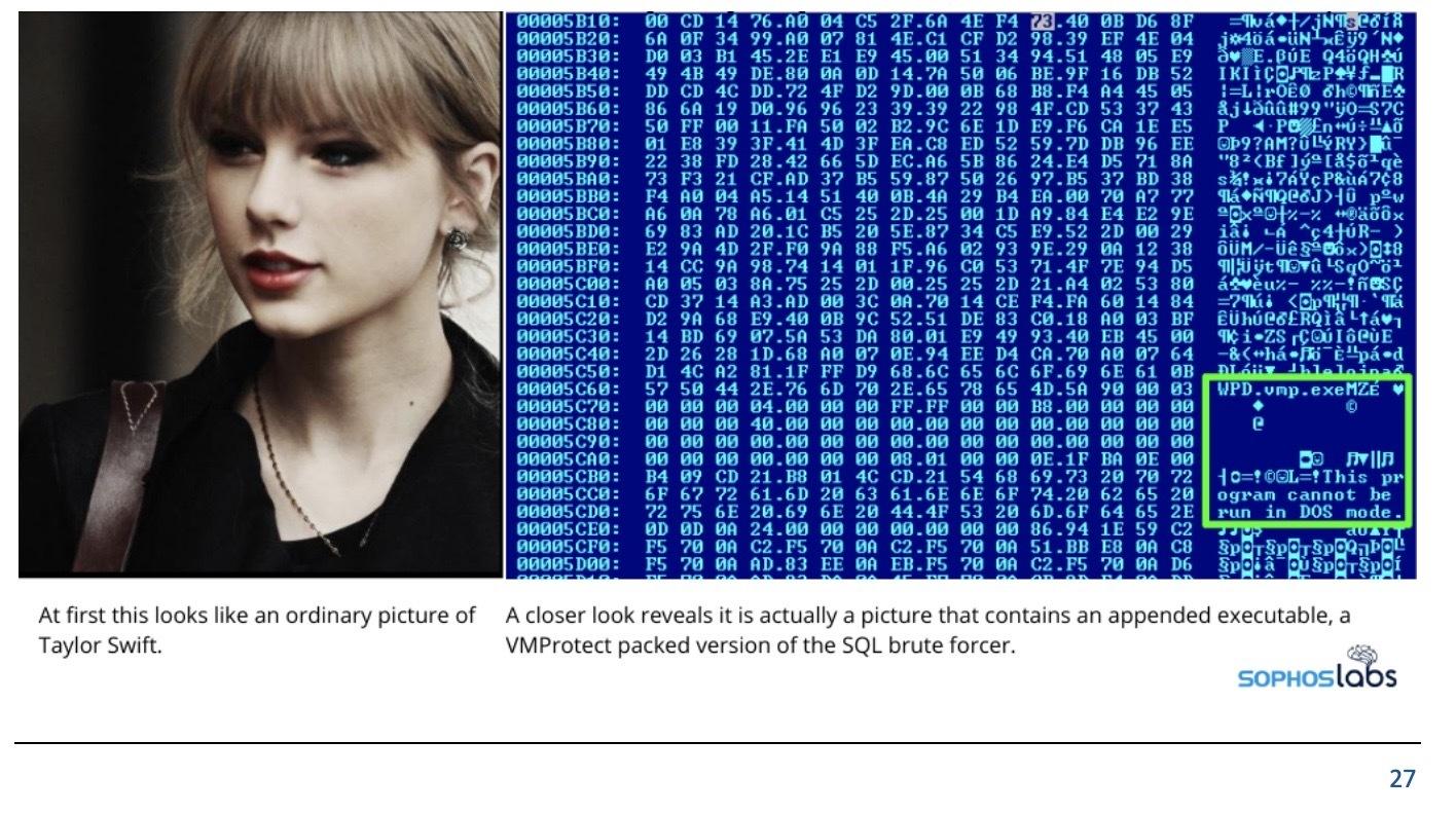 Bilden på Taylor Swift som används för att hacka sig in på folks datorer.