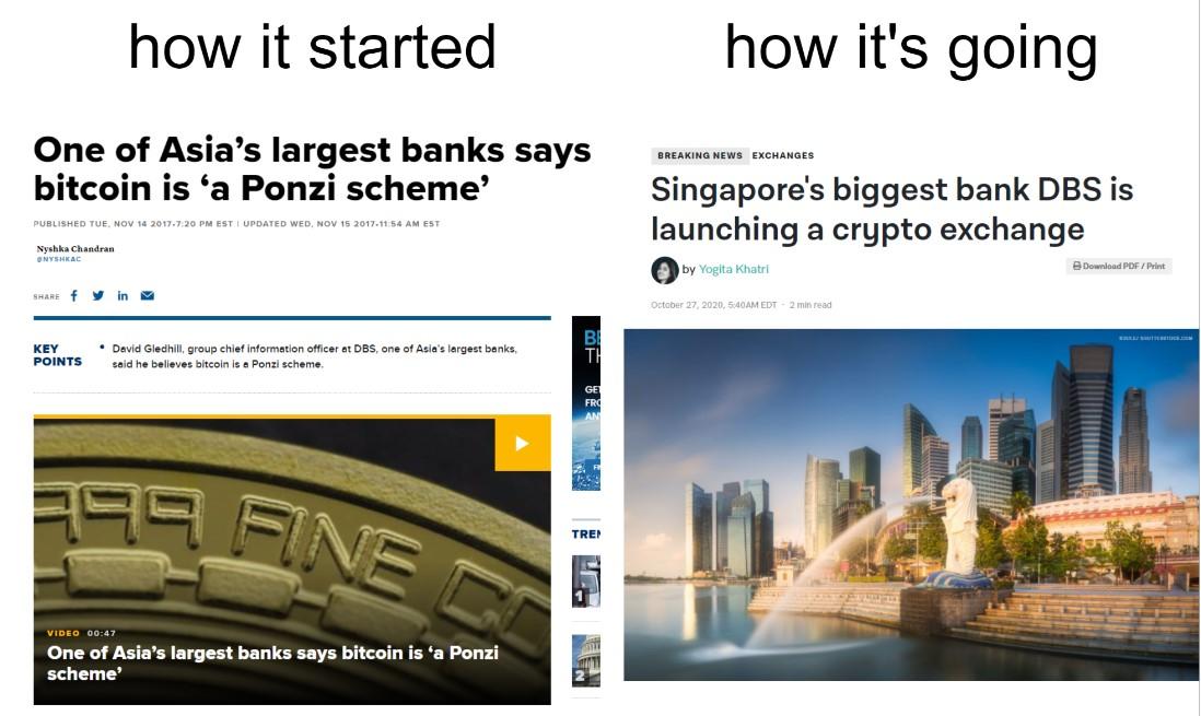 Bitcoin meme.