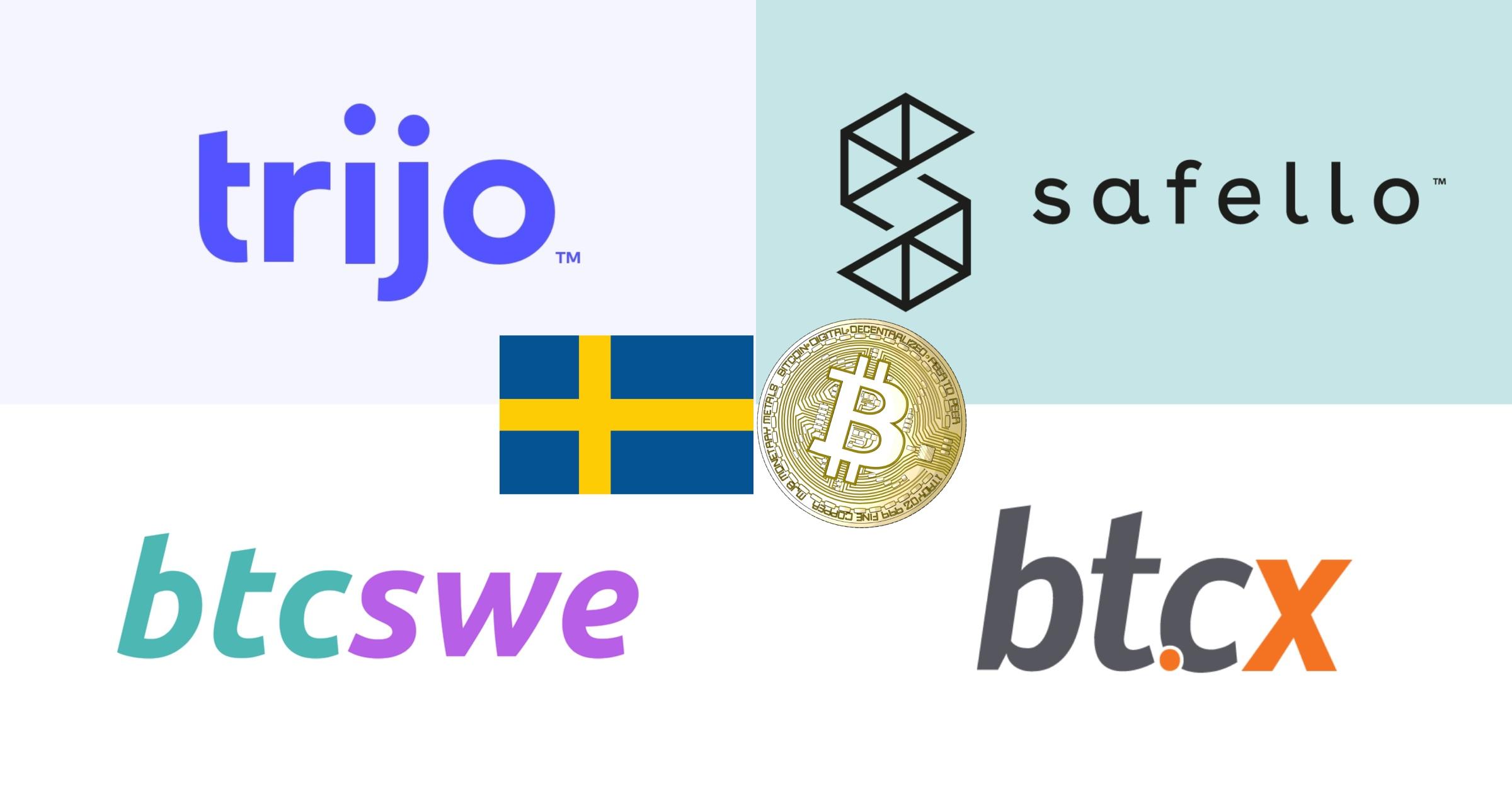Jämförelse: Här är det billigast att köpa bitcoin som svensk – betala inte mer i avgift än du behöver
